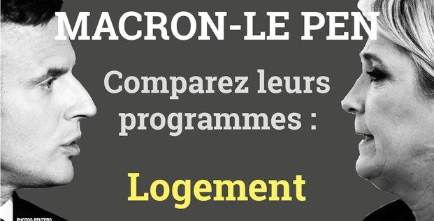 Logement, Macron, Le Pen, programmes comparaison, présidentielle 2017, 2e tour, France,