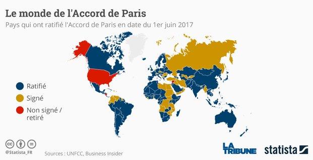 Graphique accord de Paris