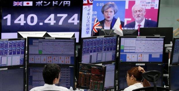 Livre sterling marchés asiatiques bourse tokyo