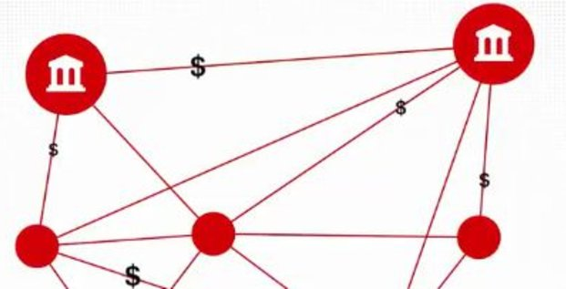 Blockchain HSBC ING trade finance