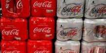 La prevision de benefice annuel de coca-cola decoit