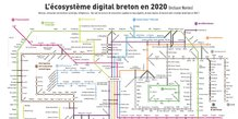 West Web Valley : écosystème digital breton en 2020