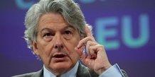 Thierry breton convaincu que les europeens convergeront, ecarte un risque alimentaire