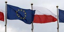 L'ue ouvre une procedure contre la pologne pour sa reforme judiciaire