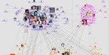 NodeXL, Twitter, recherche sur le mot algorithme, Marc Smith