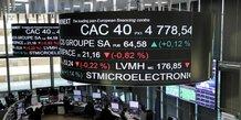 Les bourses de la zone euro evoluent en ordre disperse